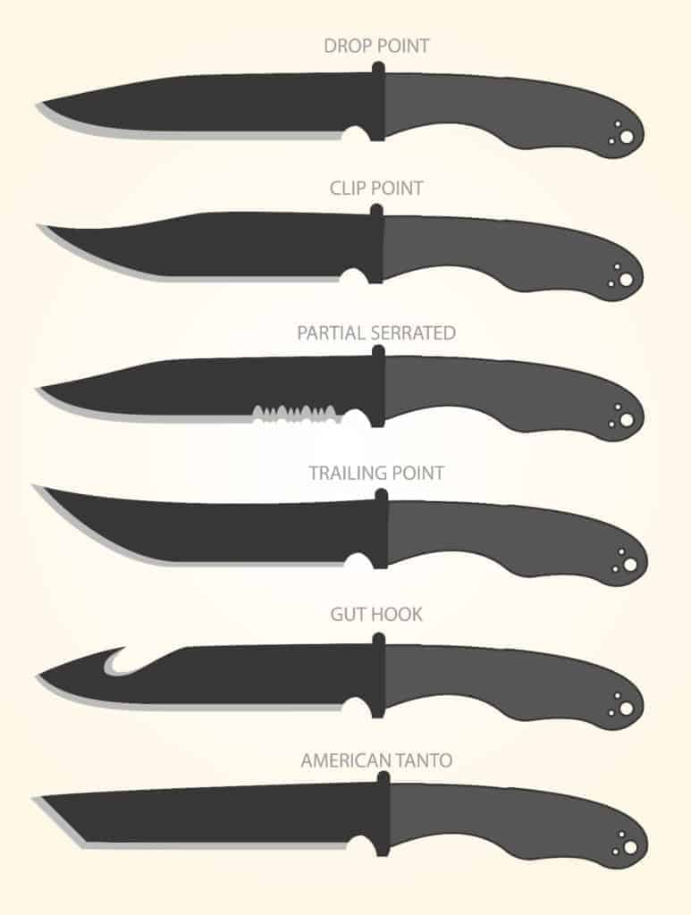 Multiple shapes of survival knife blades