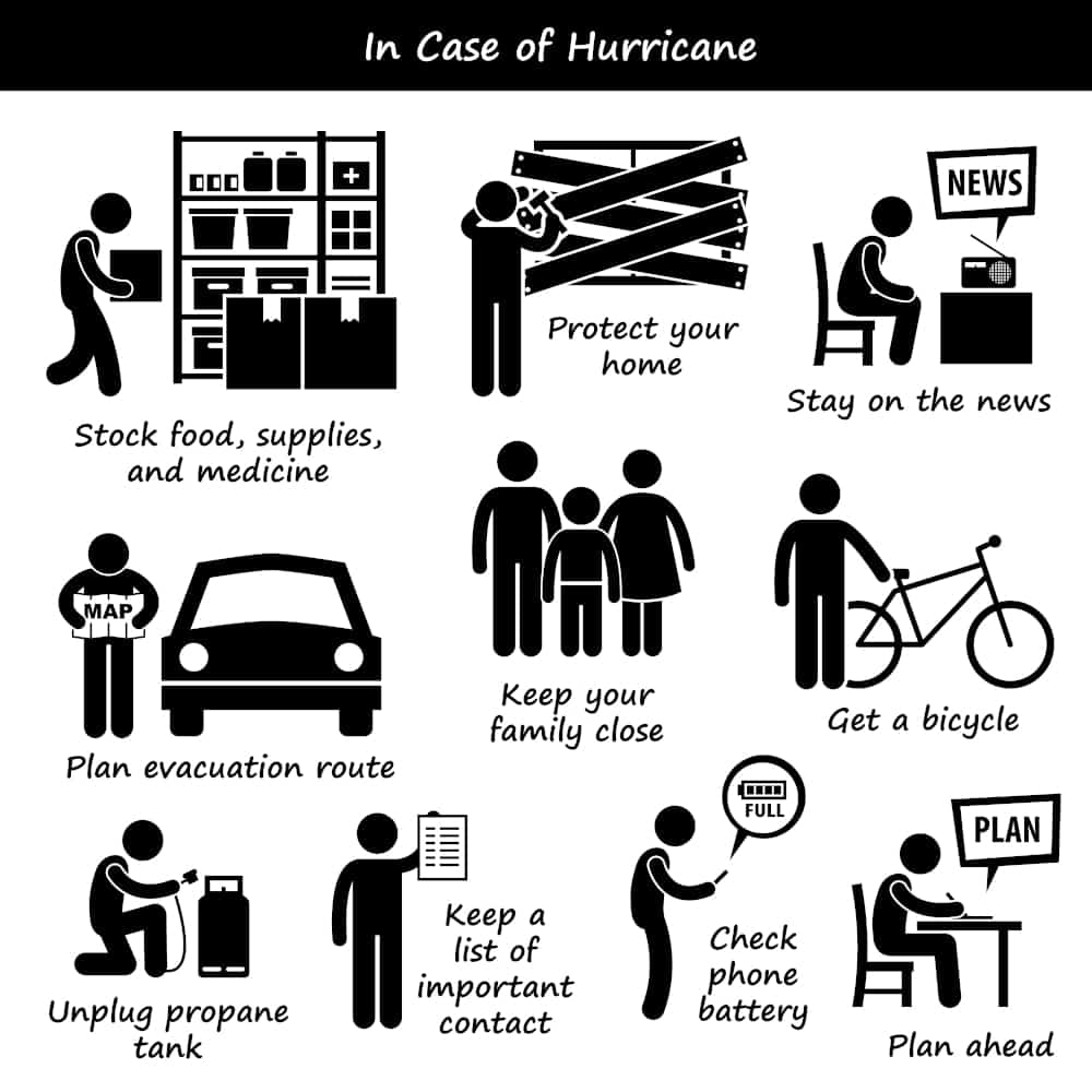 Illustration showing what to do in case of a hurricane and how to survive a hurricane.