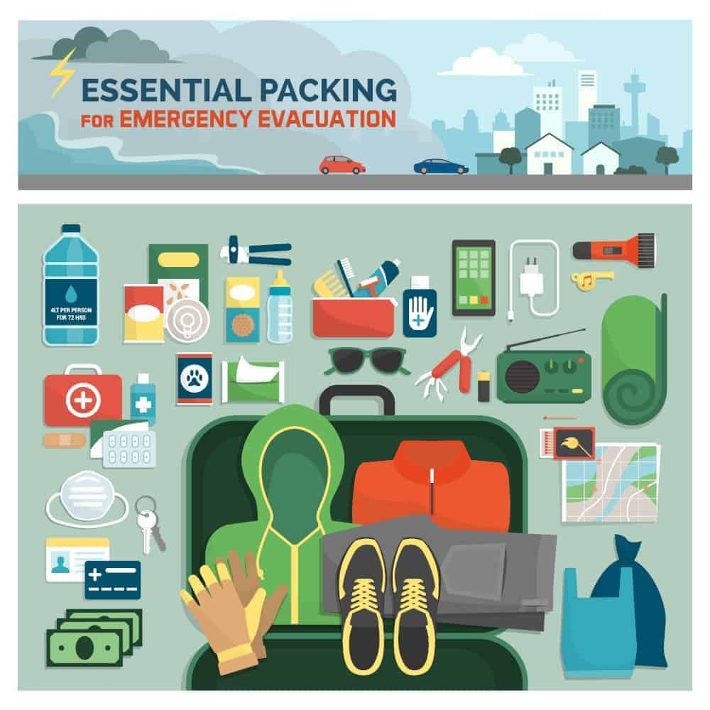 Essential survival gear to pack in case of a disaster bug out