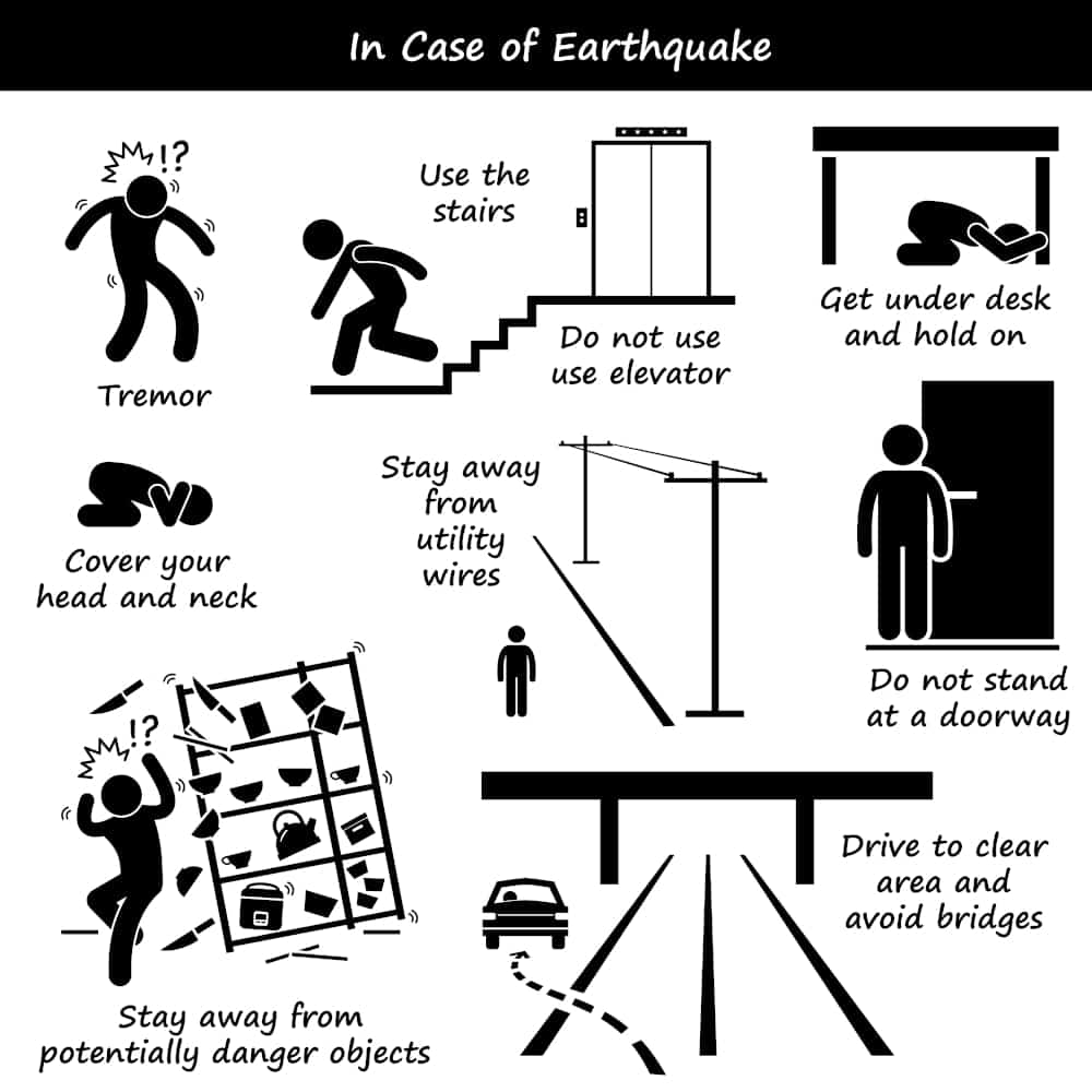 Various illustrations on how to survive an earthquake and the steps you need to take